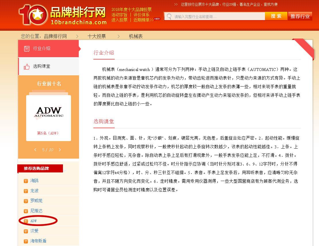ADW-品牌排行副本.jpg